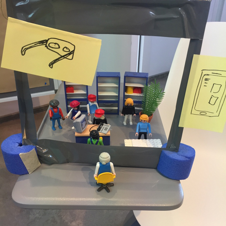 Phase Prototyping beim Design Thinking Workshop - Visualisieren mit Playmobilfiguren