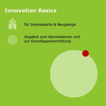 Infografik mit Text: Design Thinking Innovation Basics, für Interessierte und Neugierige. Ein Angebot zum Kennenlernen und zur Grundlagenvermittlung