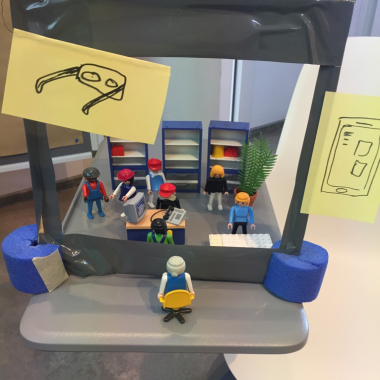 Phase Prototyping beim Design Thinking Workshop - Visualisieren mit Playmobilfiguren