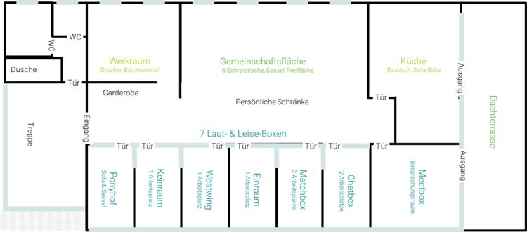 Grafik vom neuen PRAXISFELD Büro in der Karlstraße in Remscheid-Lennep